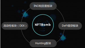 深度解读NFTB:金融化明星模式NFT+DeFi+DEX