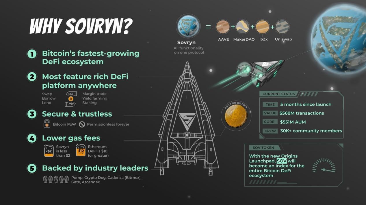 将真正的DeFi带回比特币世界的Sovryn有何妙处?